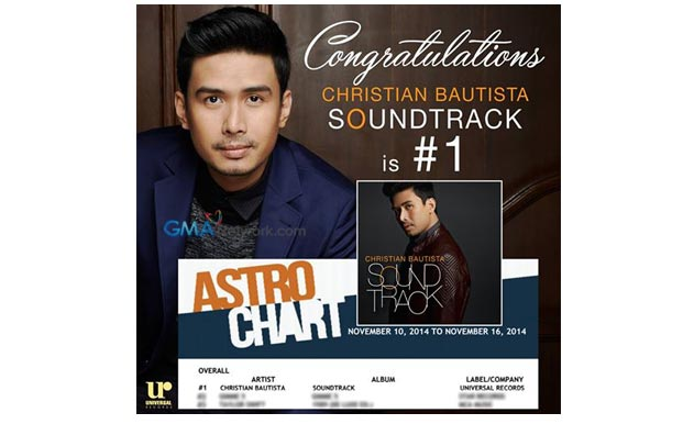 Christian Bautista's 'Soundtrack' is no. 1 in record store