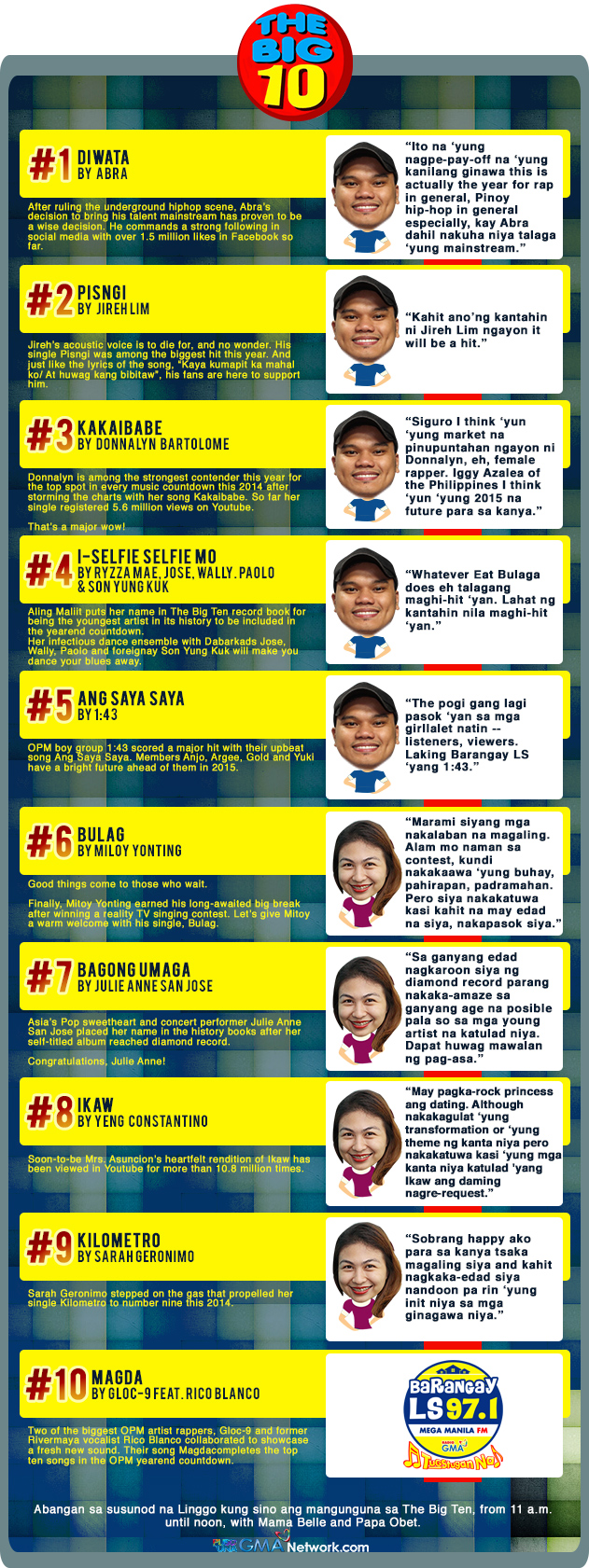 The Top 10 OPM songs of 2014 | GMANetwork com - Radio - Articles