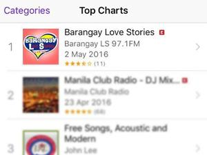WOW: 'Barangay Love Stories' podcast tops iTunes charts | GMANetwork
